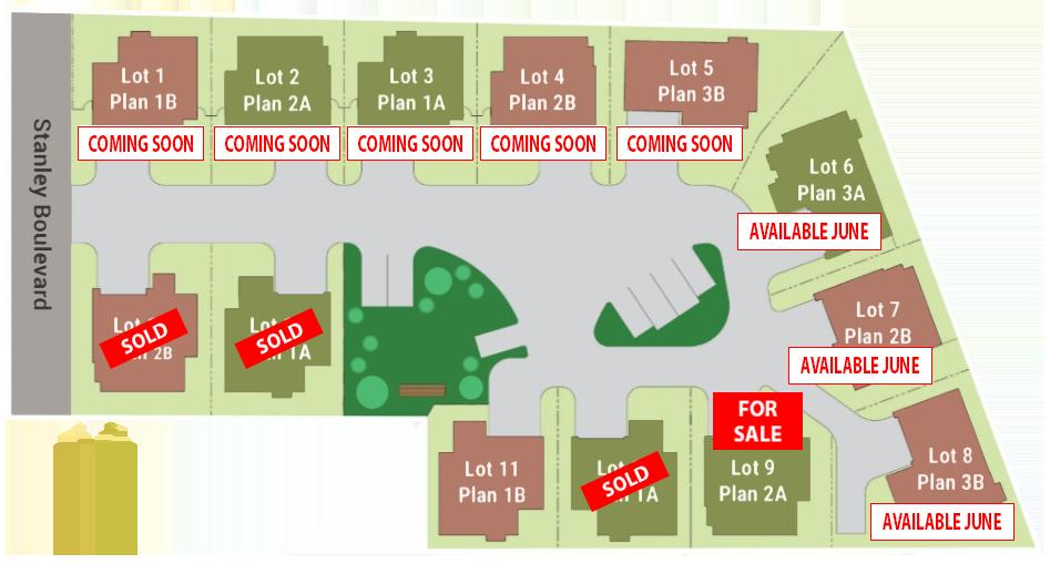 Stanley Village Site Map